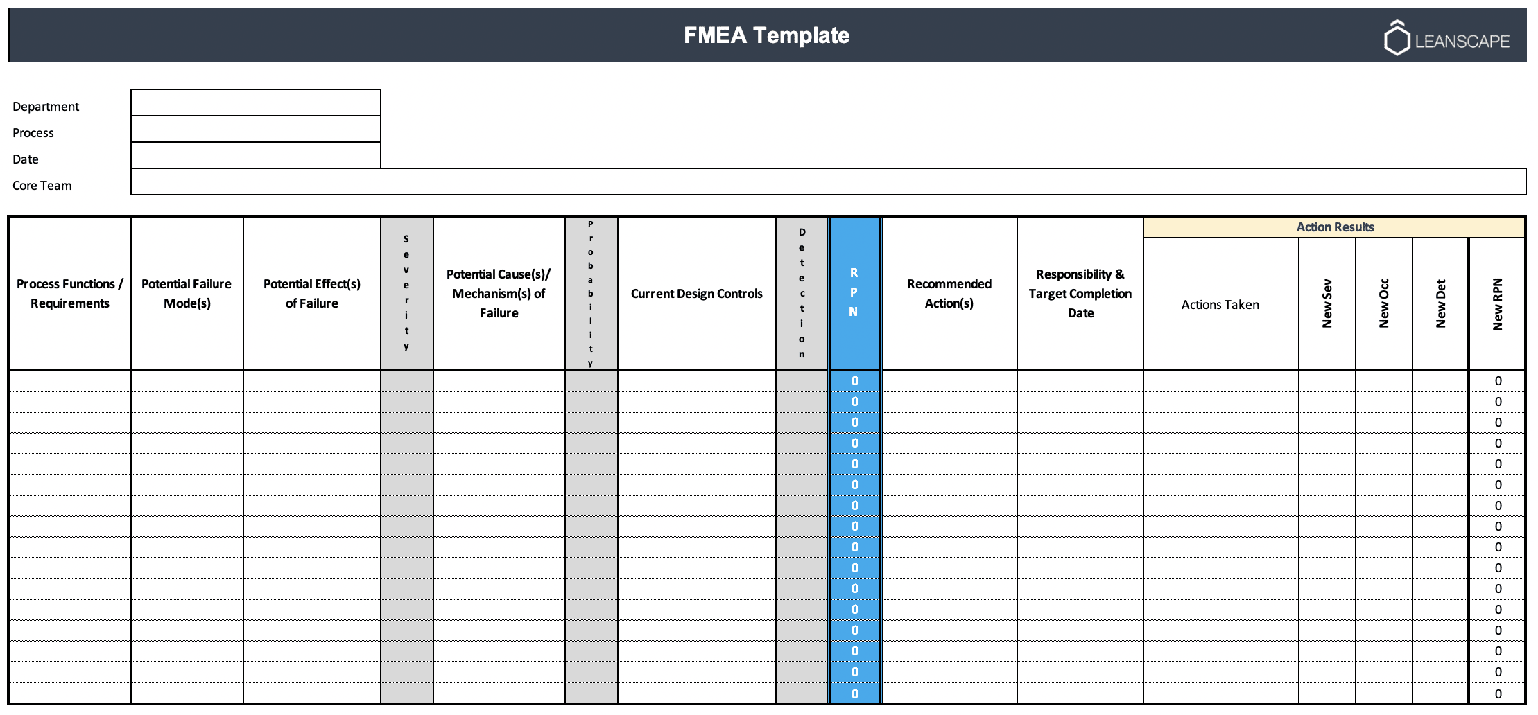 FMEA Model - Risk Management